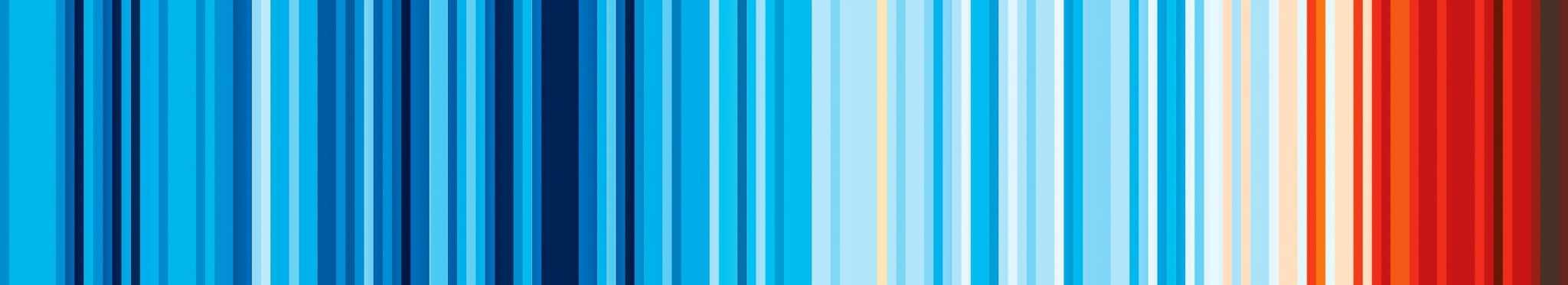 EN-ROADS Klimasimulator -